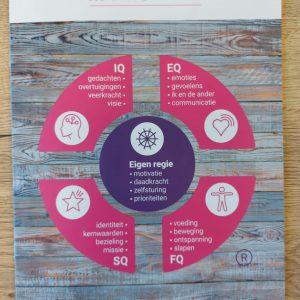 Intakeboekjes 50 stuks (A4 formaat)