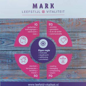 MARK Vitaliteitskaarten 50 stuks (15x15cm)